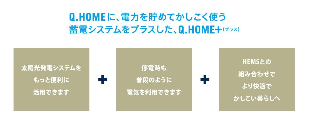 ホームエネルギーソリューションQ.HOME+