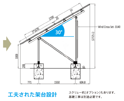 Q.MAX(低圧産業用パッケージ)